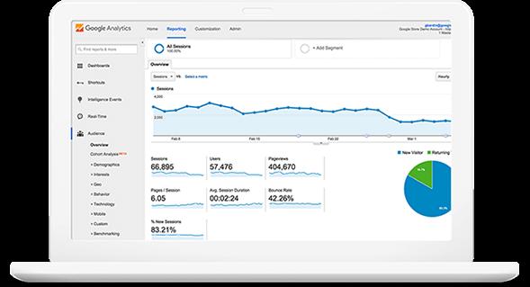 Google Ads statisztikák